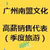 广州南盟文化传播有限公司